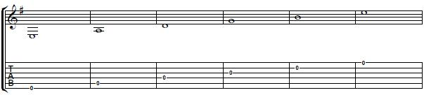 Right Hand Picking Exercises - Tremolo Picking Exercise for Getting Speed