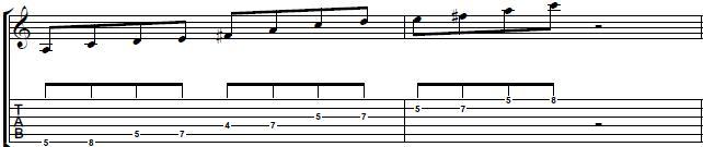 Secret-Blues-Scale-Lead-Guitar-Lesson