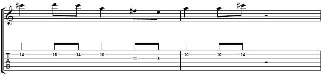 Slide-Guitar-Lick-in-A7-Blues-Guitar-Lesson
