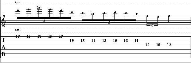 3 Note Per String Pentatonic Lick – Shred Guitar Lesson