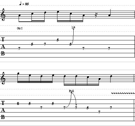 Cool Guitar Lesson on Soloing – Guitar tips on How to Solo