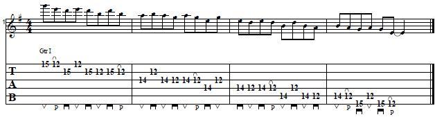 Easy Pentatonic Pattern Exercise with Legato Technique -Lead Guitar Lesson
