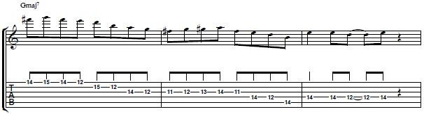 Guitar Lesson on Hexatonic Scale - Guitar Lick with Hexatonic Scale - Part IV