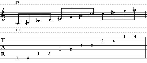 How to Play Lead Guitar – Easy Guitar Tips on Playing Lead Guitar