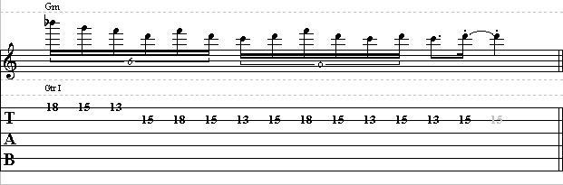 Lead Guitar Lesson on Pentatonic Licks – Easy G Minor Pentatonic Lick