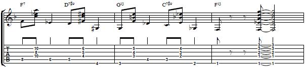 Learn How Play Jazz Turnaround Chords - Jazz Guitar Lesson on Turnarounds