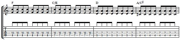 Rhythm Guitar Lesson on Palm Muting - Learn to Play Palm Muting Technique