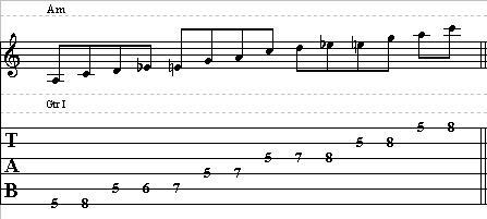 Acoustic Guitar Lesson on Blues Scale