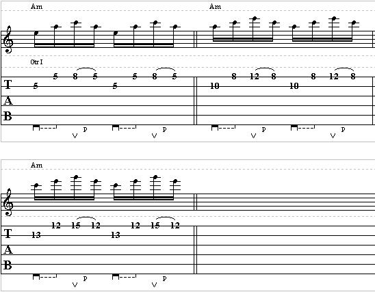 Basic Guitar Exercise with Arpeggios – Lead Guitar Lesson on Arpeggios