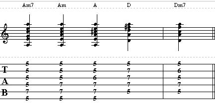 Basic Guitar Lesson on Barre Chords