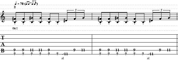 Cool Blues Shuffle Riff in B – Blues Guitar Lesson on Shuffle Rhythm-Part II
