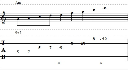 Cool Lick with Chromatic Notes
