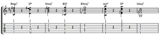 First 4 Bars From John Coltrane´s Giant Steps - Guitar Lesson on Jazz Chords