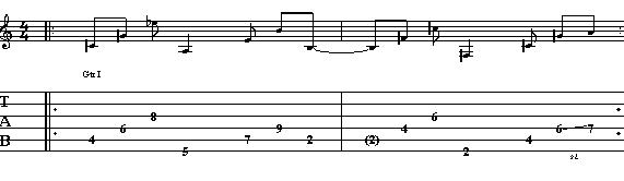 Learn to Play the Guitar Riff From Message in a Bottle by The Police -- Easy Guitar Lesson