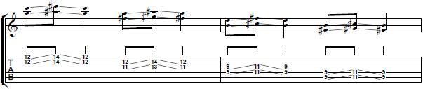 Rhythm Guitar in the Style Jimi Hendrix - Rhythm Guitar Lesson