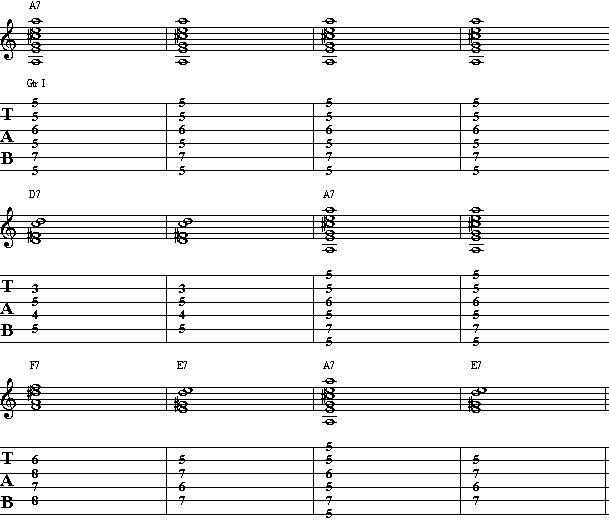 Blues Chordal Lick in A – Easy Blues Rhythm Guitar Lesson