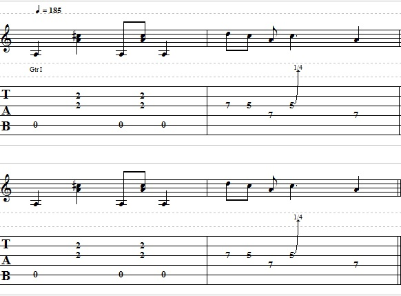 Chicken Picking Guitar Riff – Easy Guitar Lesson on Chicken Picking Riffs