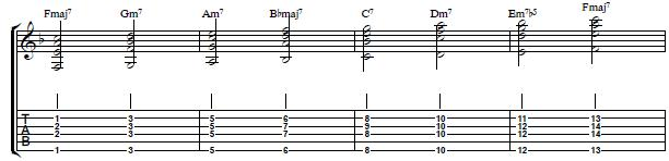 Cool Guitar Chord Exercise Using the Thumb - Rhythm Guitar Lesson