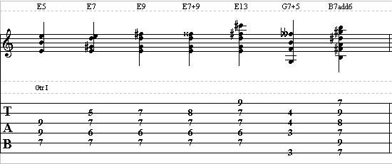 Cool Guitar Lesson For Beginners on Chords – Learn the Basic Chords For Guitar