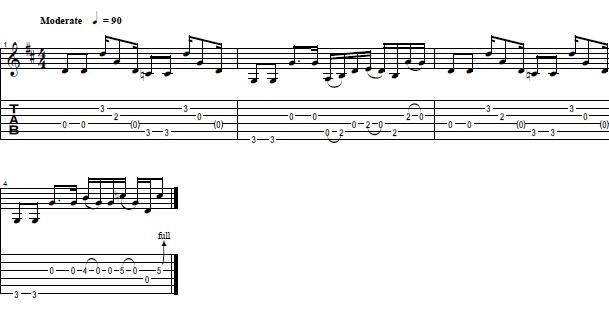 """How to Play the Intro From """"Sweet Home Alabama"""" by Lynyrd Skynyrd"""
