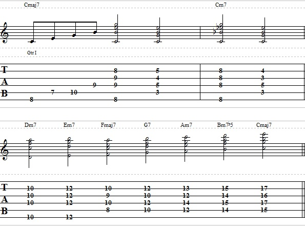 Theory Guitar Lesson on Jazz Chords – Learn to Play Jazz Chords on Guitar