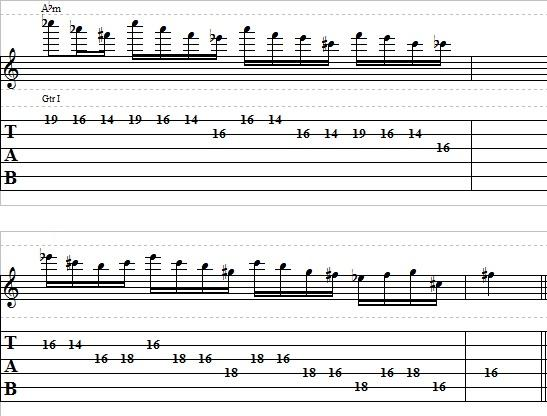 Easy-Blues-Pentatonic-Lick-in-Ab-–-Lead-Guitar-Lesson-on-Blues-Licks