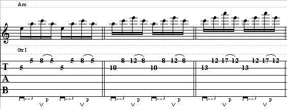 Easy Guitar Lesson on Arpeggios