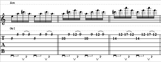 How to Use Arpeggios in Blues Licks – Blues Guitar Lesson on Arpeggios