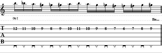 Basic Guitar Lick with Chromatic Patterns – Lead Guitar Lesson on Chromatic Licks – Part 3