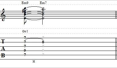 Cool Rhytmic Idea with Chords – Easy Rhythm Guitar Lesson