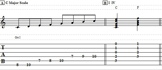 Cool Tips on Learning to Play the Guitar – Beginner Guitar Lesson