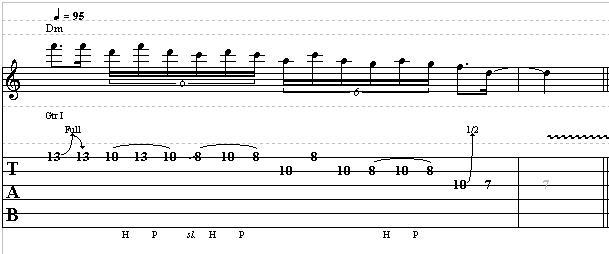 D Minor Pentatonic Lick with Legato Technique – Lead Guitar Lesson on Pentatonic Licks