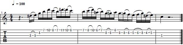 Killer Fusion Lick in the key of C -- Fusion Guitar Lesson