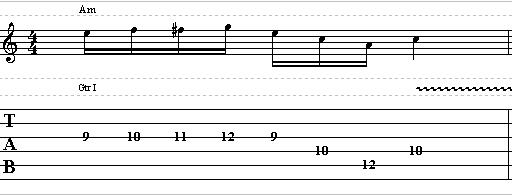 Lead Guitar Lesson on Chromatic Licks – Learn to Play Chromatic Licks on Guitar part 4