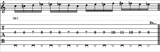 Basic Guitar Lick with Chromatic Patterns – Lead Guitar Lesson on Chromatic Licks – Part 4