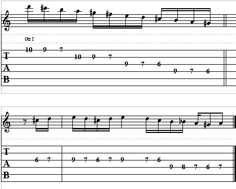Basic Guitar Lick with Chromatic Patterns – Lead Guitar Lesson on Chromatic Licks – Part 5
