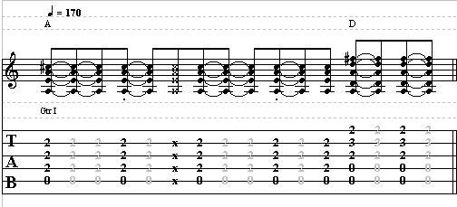 Easy Rhythm Pattern For Beginners – Rhythm Guitar Lesson on Riffs