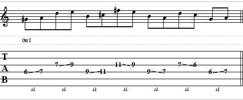 Cool Guitar Lick with Interval of 4th