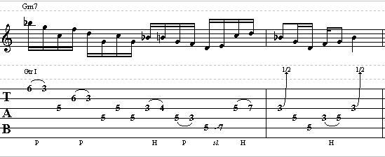 Intervallic Lick with Pentatonic Scale in G Minor - Lead Guitar Lesson on Intervallic Licks