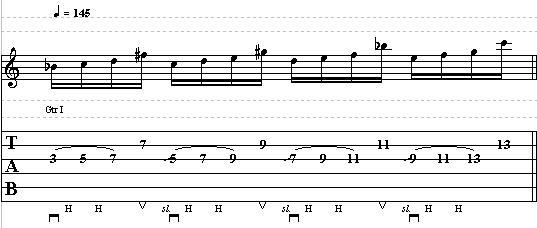 Cool Sounding Lick with Whole Tone Scale
