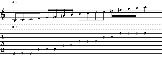 Learn How to Play the Melodic Minor Scale on Guitar