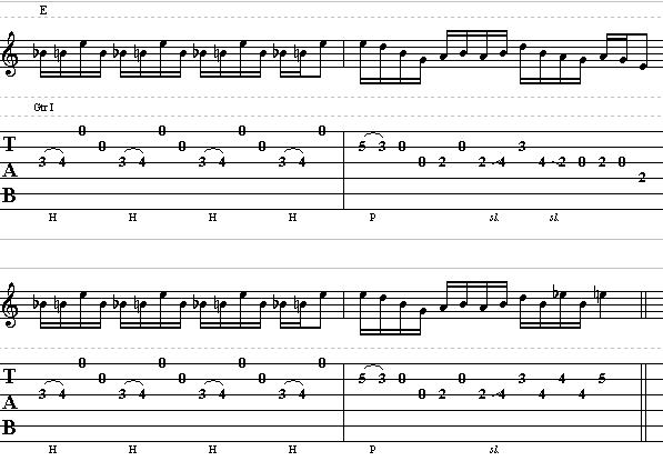 Banjo Style Lick in the key of E - Country Guitar Lesson