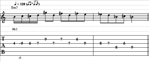 Learn_to_Play_an_Easy_Fusion_Lick_in_B_Minor.JPG