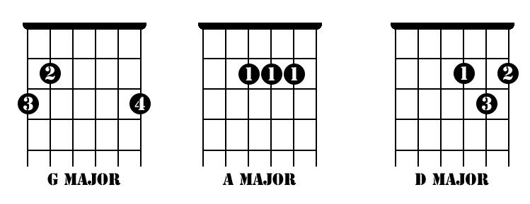 12-string-guitar-songs_chords.png