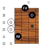Aaug6 chord.jpg