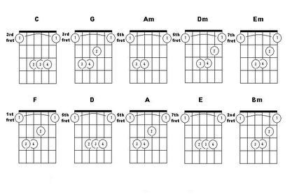 Barre-chord.jpg
