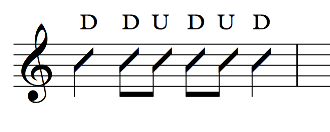 Basic_Strum_Pattern.png