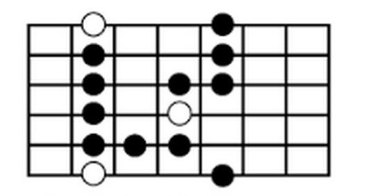 Blues Scale.jpg