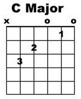 C-Chord.png