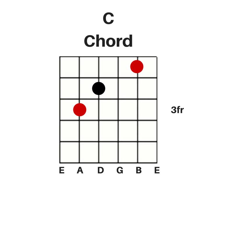 C-Chord1.png